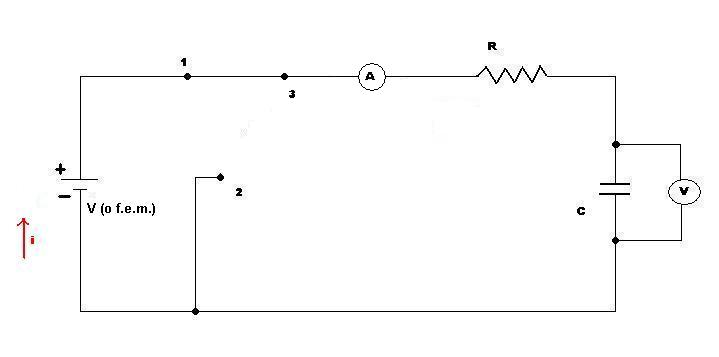 circuiti rc carica e